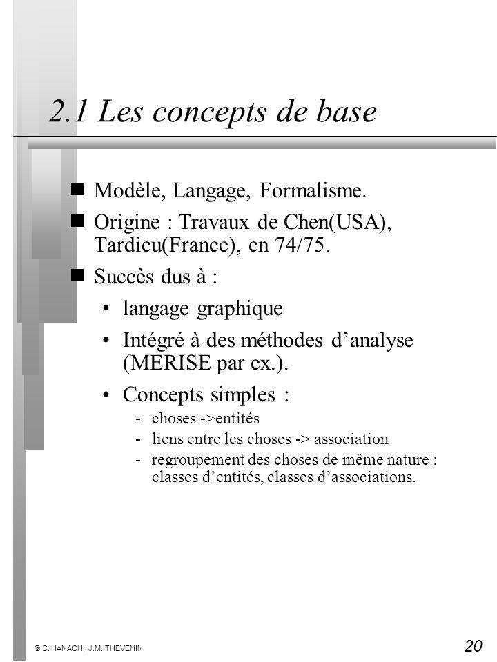 20 © C. HANACHI, J.M. THEVENIN 2.1 Les concepts de base Modèle, Langage, Formalisme. Origine : Travaux de Chen(USA), Tardieu(France), en 74/75. Succès