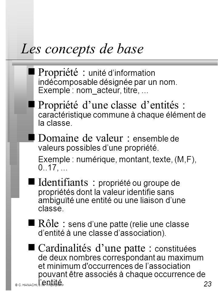 23 © C. HANACHI, J.M. THEVENIN Les concepts de base Propriété : unité dinformation indécomposable désignée par un nom. Exemple : nom_acteur, titre,...
