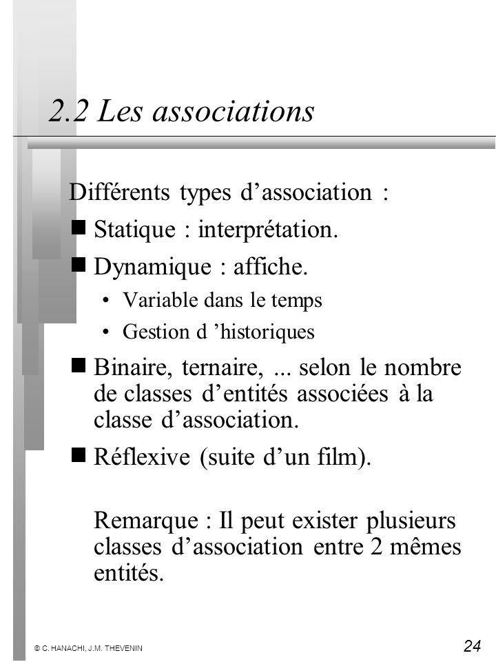 24 © C. HANACHI, J.M. THEVENIN 2.2 Les associations Différents types dassociation : Statique : interprétation. Dynamique : affiche. Variable dans le t