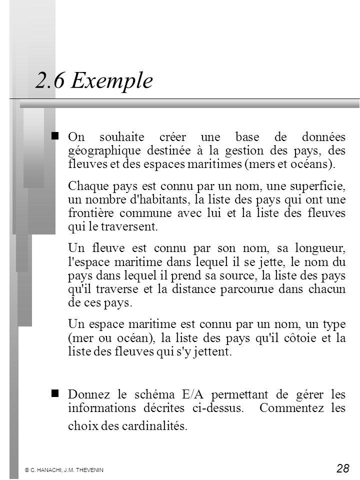 28 © C. HANACHI, J.M. THEVENIN 2.6 Exemple On souhaite créer une base de données géographique destinée à la gestion des pays, des fleuves et des espac