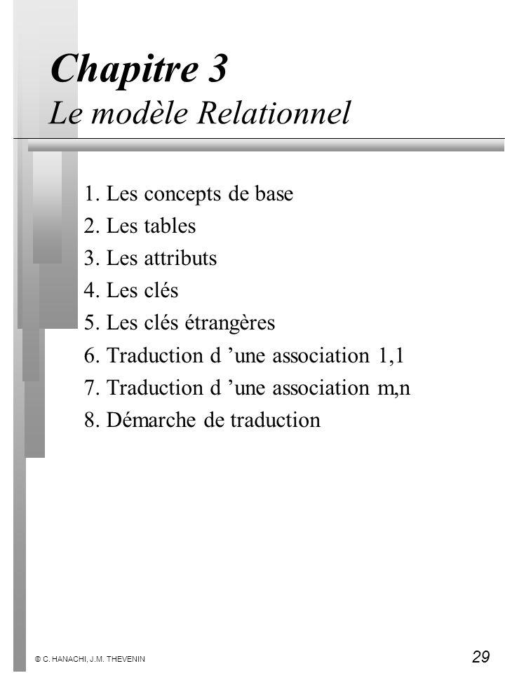 29 © C. HANACHI, J.M. THEVENIN Chapitre 3 Le modèle Relationnel 1. Les concepts de base 2. Les tables 3. Les attributs 4. Les clés 5. Les clés étrangè