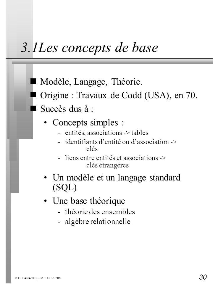 30 © C. HANACHI, J.M. THEVENIN 3.1Les concepts de base Modèle, Langage, Théorie. Origine : Travaux de Codd (USA), en 70. Succès dus à : Concepts simpl