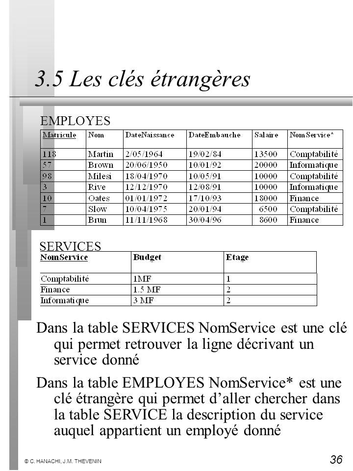 36 © C. HANACHI, J.M. THEVENIN 3.5 Les clés étrangères EMPLOYES SERVICES Dans la table SERVICES NomService est une clé qui permet retrouver la ligne d