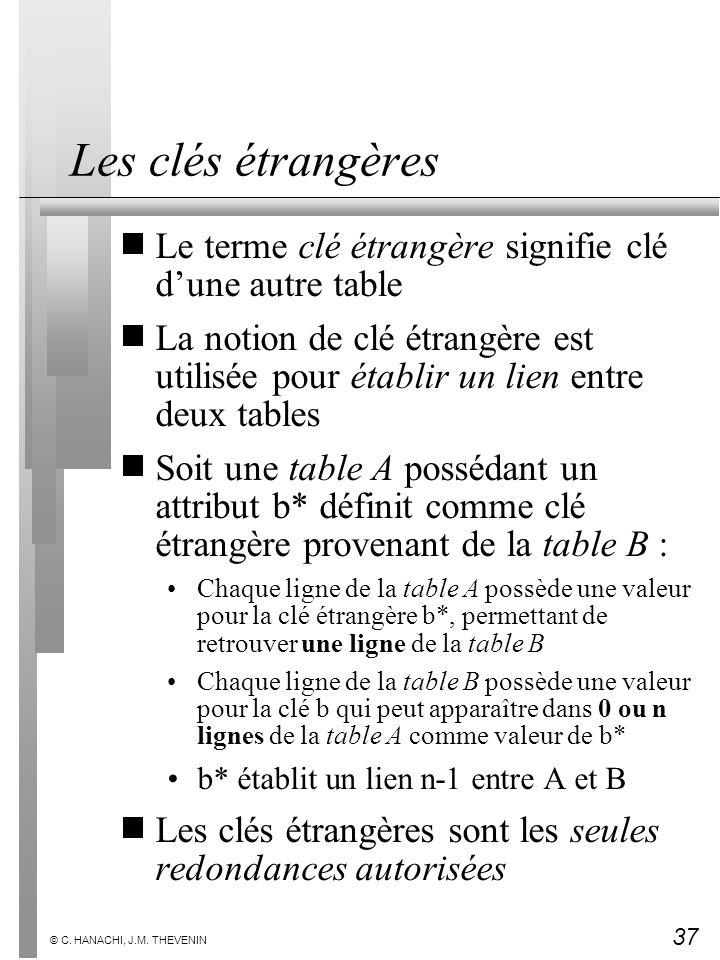 37 © C. HANACHI, J.M. THEVENIN Les clés étrangères Le terme clé étrangère signifie clé dune autre table La notion de clé étrangère est utilisée pour é
