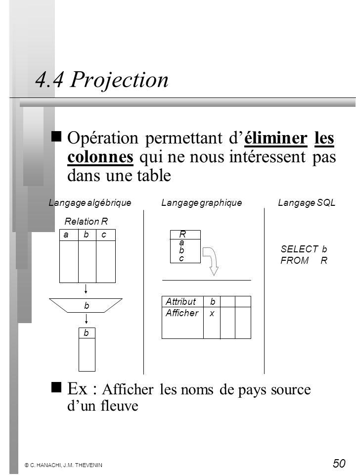 50 © C. HANACHI, J.M. THEVENIN 4.4 Projection Opération permettant déliminer les colonnes qui ne nous intéressent pas dans une table Ex : Afficher les