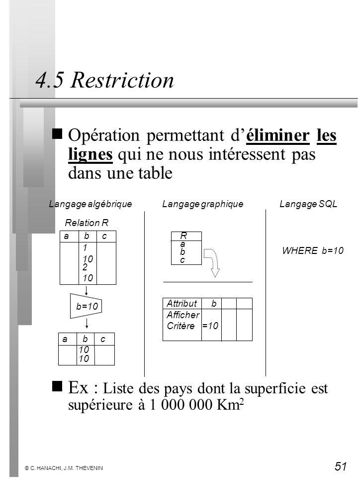 51 © C. HANACHI, J.M. THEVENIN 4.5 Restriction Opération permettant déliminer les lignes qui ne nous intéressent pas dans une table Ex : Liste des pay