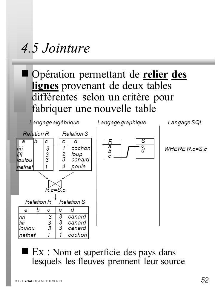 52 © C. HANACHI, J.M. THEVENIN 4.5 Jointure Opération permettant de relier des lignes provenant de deux tables différentes selon un critère pour fabri
