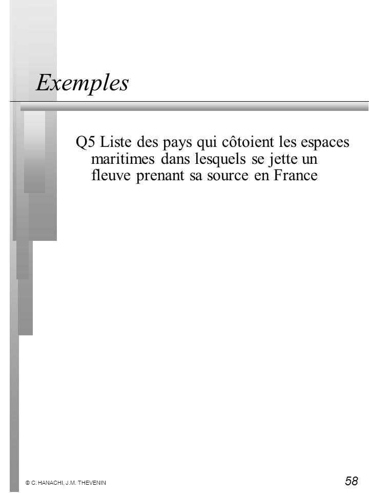 58 © C. HANACHI, J.M. THEVENIN Exemples Q5 Liste des pays qui côtoient les espaces maritimes dans lesquels se jette un fleuve prenant sa source en Fra