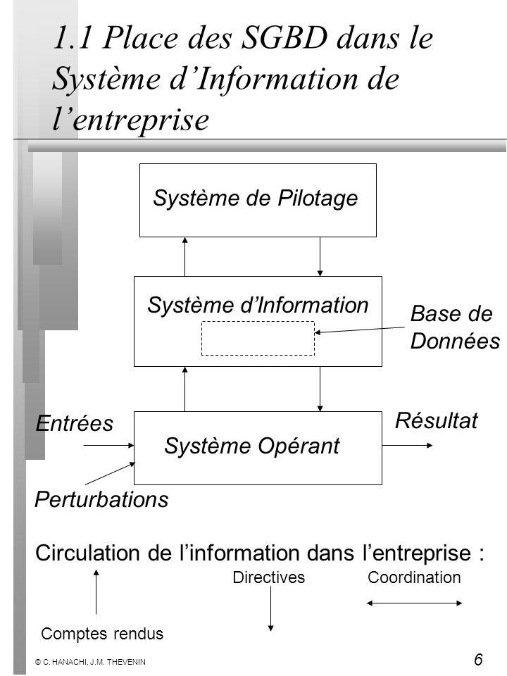 6 © C. HANACHI, J.M. THEVENIN 1.1 Place des SGBD dans le Système dInformation de lentreprise Système de Pilotage Système dInformation Système Opérant