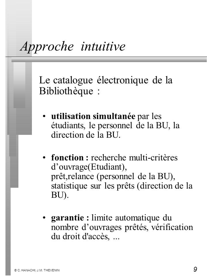 9 © C. HANACHI, J.M. THEVENIN Approche intuitive Le catalogue électronique de la Bibliothèque : utilisation simultanée par les étudiants, le personnel