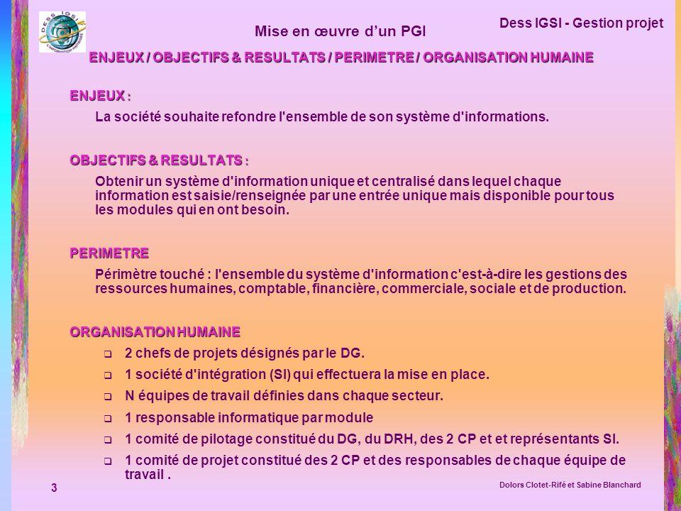3 Dess IGSI - Gestion projet Dolors Clotet-Rifé et Sabine Blanchard Mise en œuvre dun PGI ENJEUX / OBJECTIFS & RESULTATS / PERIMETRE / ORGANISATION HU
