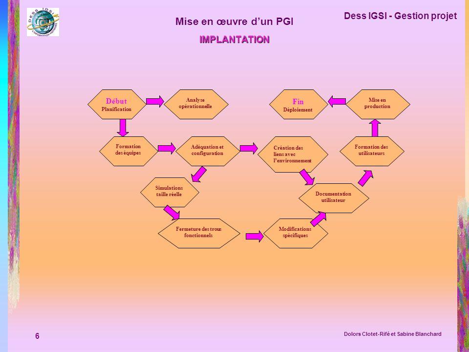6 Dess IGSI - Gestion projet Dolors Clotet-Rifé et Sabine Blanchard Mise en œuvre dun PGI IMPLANTATION Début Planification Analyse opérationnelle Fin