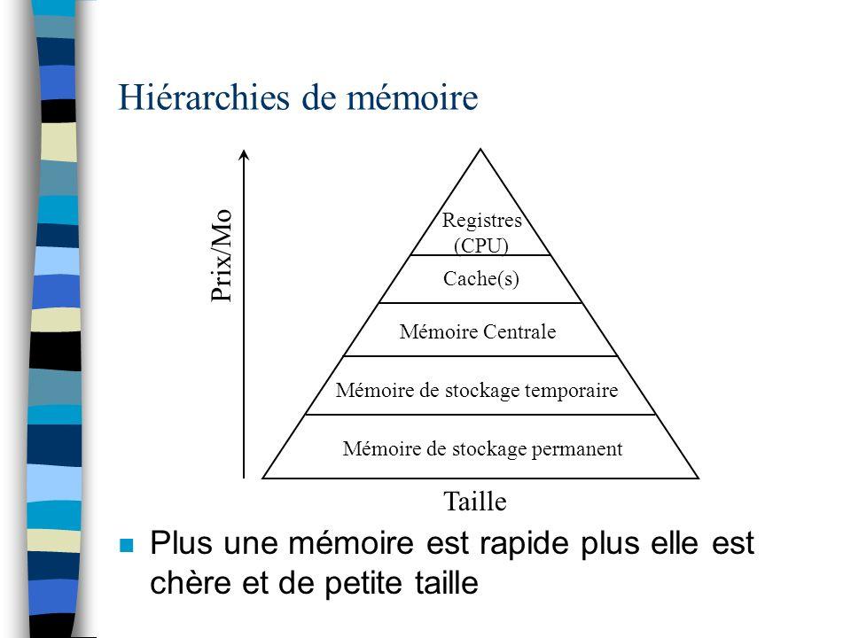 La MMU (Memory Managing Unit) n Composant de gestion de la mémoire –Relations entre le microprocesseur et la mémoire –Gestion de la mémoire cache –Parfois gestion de la mémoire auxiliaire de type disque (swap) n Permet de différentier les adresses logiques des adresses physiques –Fonctionnement associatif –Mémoire paginée