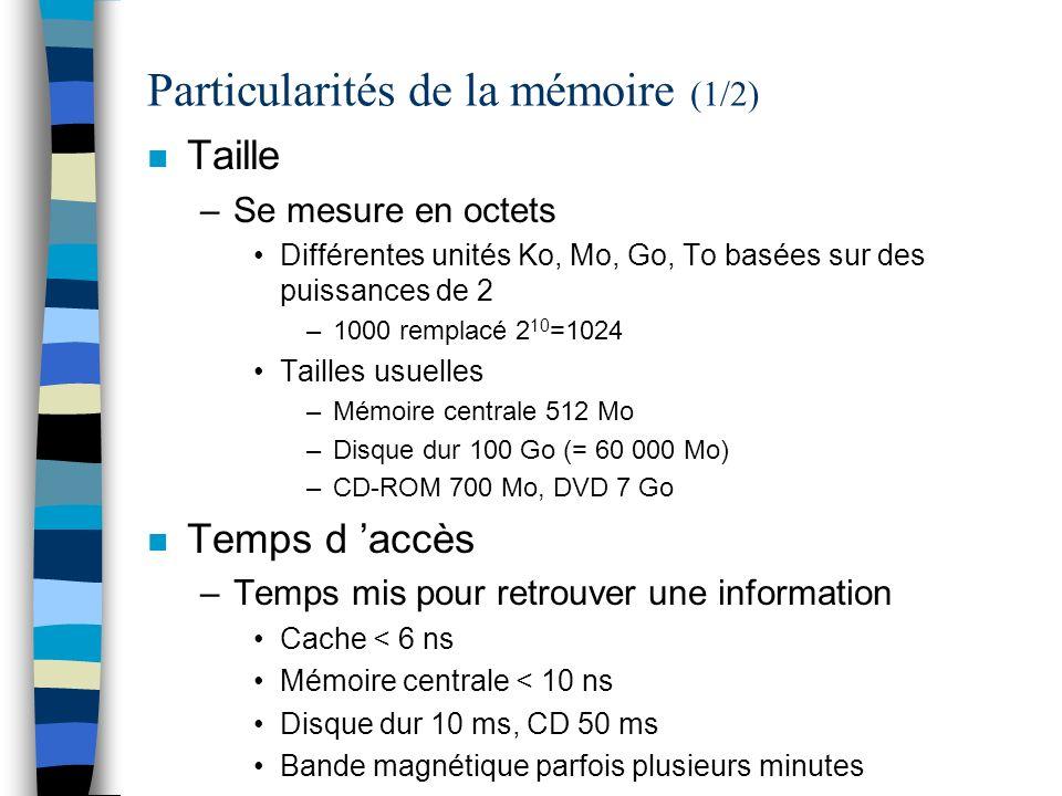 Particularités de la mémoire (1/2) n Taille –Se mesure en octets Différentes unités Ko, Mo, Go, To basées sur des puissances de 2 –1000 remplacé 2 10 =1024 Tailles usuelles –Mémoire centrale 512 Mo –Disque dur 100 Go (= 60 000 Mo) –CD-ROM 700 Mo, DVD 7 Go n Temps d accès –Temps mis pour retrouver une information Cache < 6 ns Mémoire centrale < 10 ns Disque dur 10 ms, CD 50 ms Bande magnétique parfois plusieurs minutes