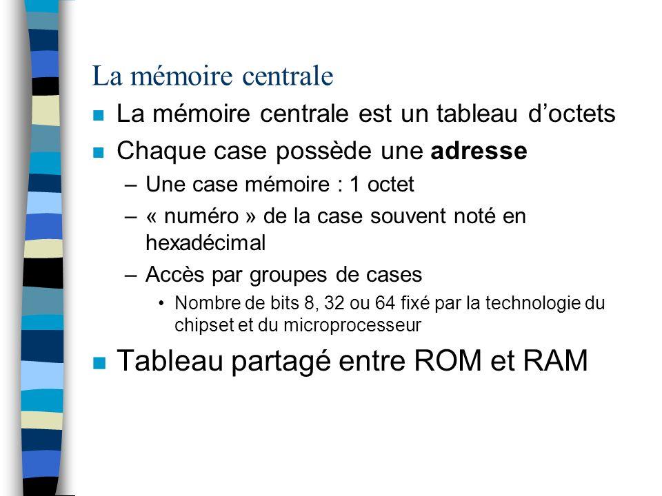 La mémoire centrale n La mémoire centrale est un tableau doctets n Chaque case possède une adresse –Une case mémoire : 1 octet –« numéro » de la case souvent noté en hexadécimal –Accès par groupes de cases Nombre de bits 8, 32 ou 64 fixé par la technologie du chipset et du microprocesseur n Tableau partagé entre ROM et RAM