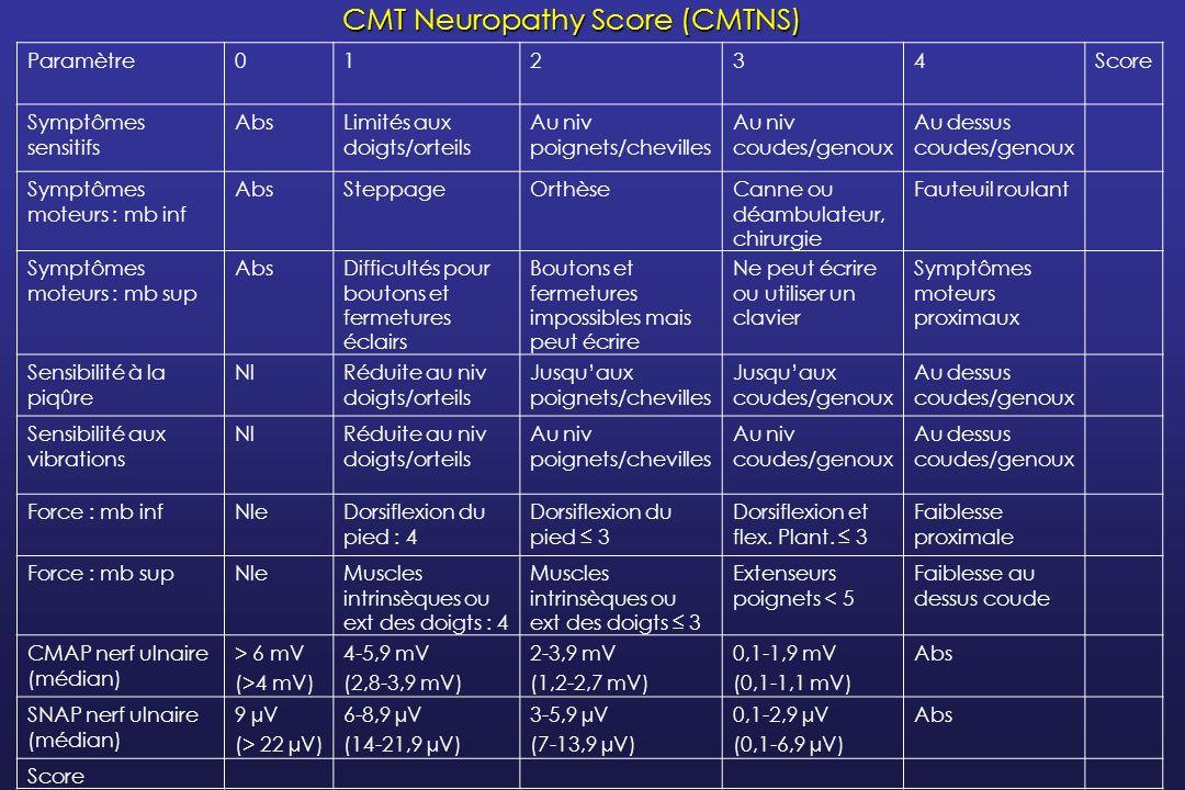 Le gène responsable a dabord été identifié en 2000 dans une grande famille russe avec un CMT2 (Mersiyanova et al, Am J Hum Genet); âge début variable : enfance à 5ème décennie évolution lente et progressive : CMT « classique » Il code pour la protéine NF-L correspondant à la chaîne légère des neurofilaments ; Par la suite, plusieurs familles ont été décrites avec un phénotype CMT1 (Jordanova et al., Brain, 2003); âge de début précoce, toujours < 15 ans parfois retard à la marche correspond à un CMT sévère fréquence : 2% des CMT Le CMT1F/CMT2E