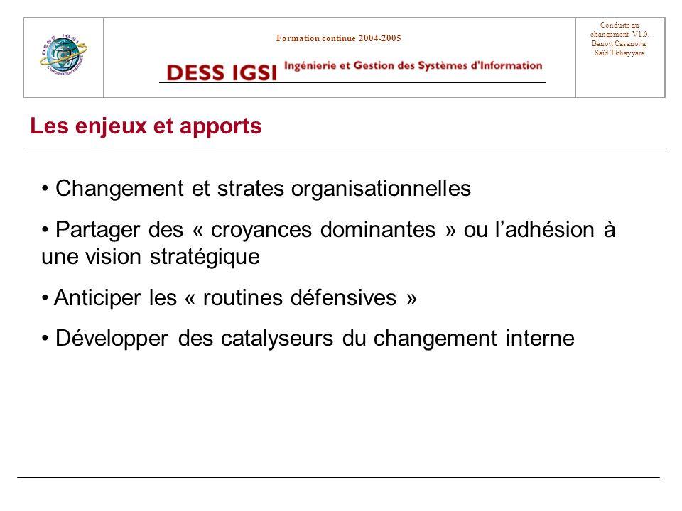 Formation continue 2004-2005 Conduite au changement V1.0, Benoit Casanova, Saïd Tkhayyare Les enjeux et apports Les 6 étapes fondamentales dune démarche de changement interne.