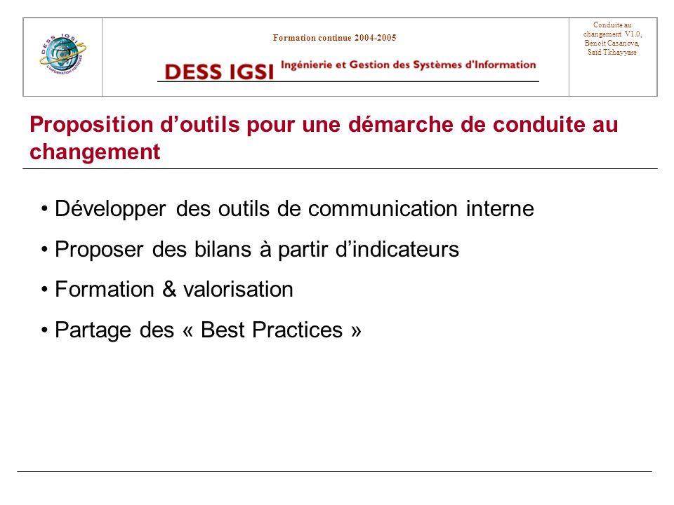Formation continue 2004-2005 Conduite au changement V1.0, Benoit Casanova, Saïd Tkhayyare Les points clés La nécessite danticiper des « routines défensives » dans le cadre de contextes organisationnels en évolution.