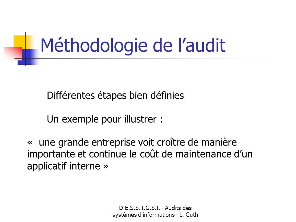 D.E.S.S. I.G.S.I. - Audits des systèmes d'informations - L. Guth Méthodologie de laudit Différentes étapes bien définies Un exemple pour illustrer : «
