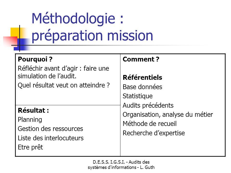 D.E.S.S. I.G.S.I. - Audits des systèmes d'informations - L. Guth Méthodologie : préparation mission Pourquoi ? Réfléchir avant dagir : faire une simul