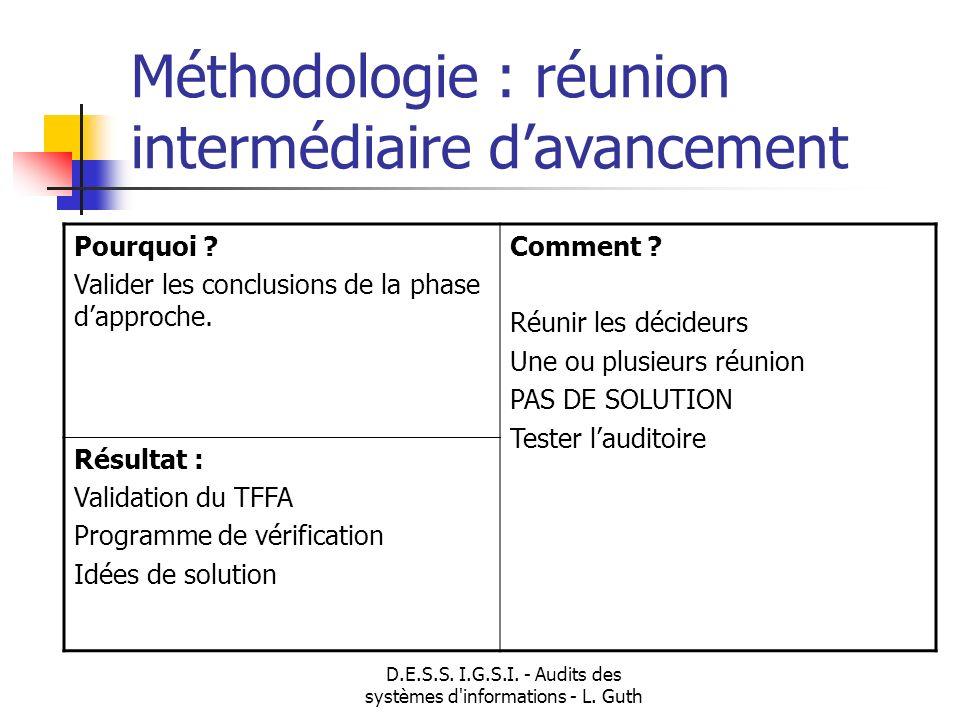 D.E.S.S. I.G.S.I. - Audits des systèmes d'informations - L. Guth Méthodologie : réunion intermédiaire davancement Pourquoi ? Valider les conclusions d