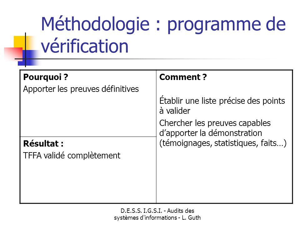 D.E.S.S. I.G.S.I. - Audits des systèmes d'informations - L. Guth Méthodologie : programme de vérification Pourquoi ? Apporter les preuves définitives