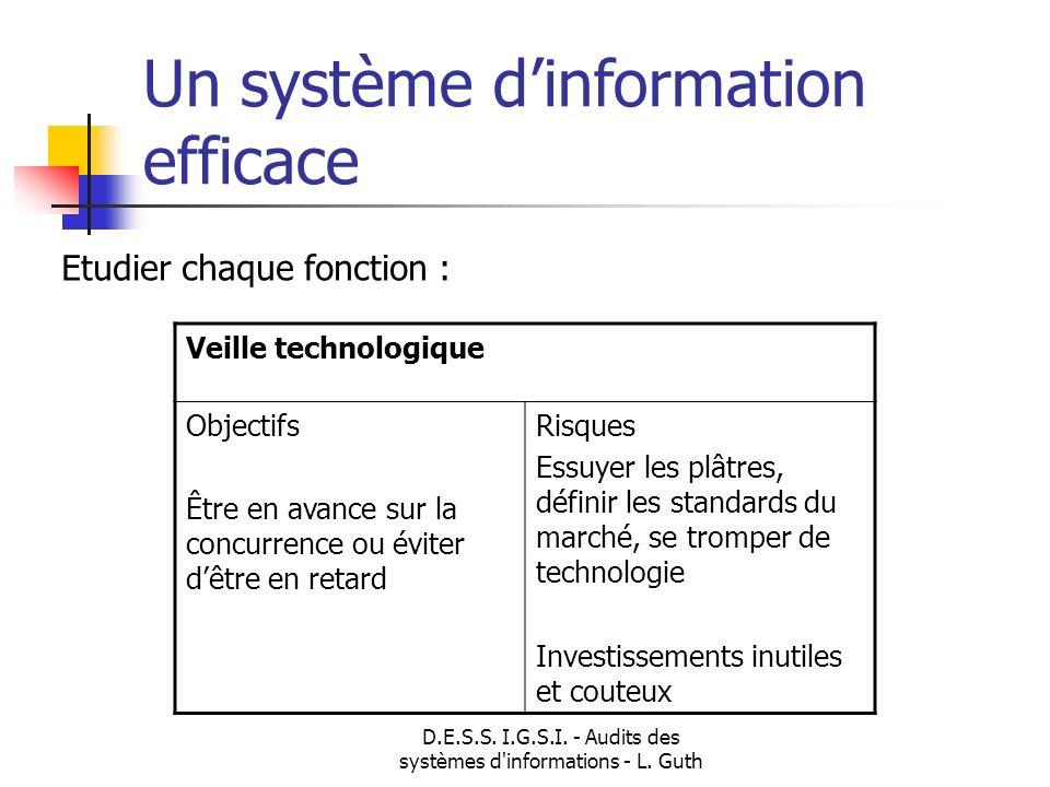 D.E.S.S. I.G.S.I. - Audits des systèmes d'informations - L. Guth Un système dinformation efficace Veille technologique Objectifs Être en avance sur la