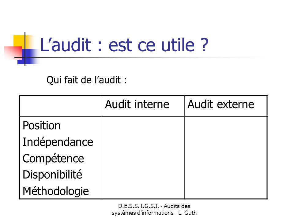 D.E.S.S. I.G.S.I. - Audits des systèmes d'informations - L. Guth Laudit : est ce utile ? Qui fait de laudit : Audit interneAudit externe Position Indé