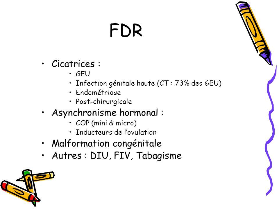 Étiologie Lésions tubaires (congénitales ou acquises) = GEU maladie Anomalie ponctuelle de ponte ovulaire ou asynchronisme hormonal = GEU accident