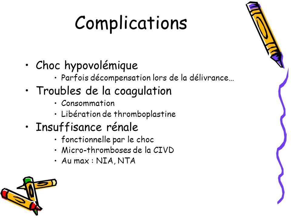Physiopathologie Décollement placentaire Hémorragie Distension utérine Contracture réflexe & spasme vasculaire Anoxie fœtale Forme grave : Mort fœtale