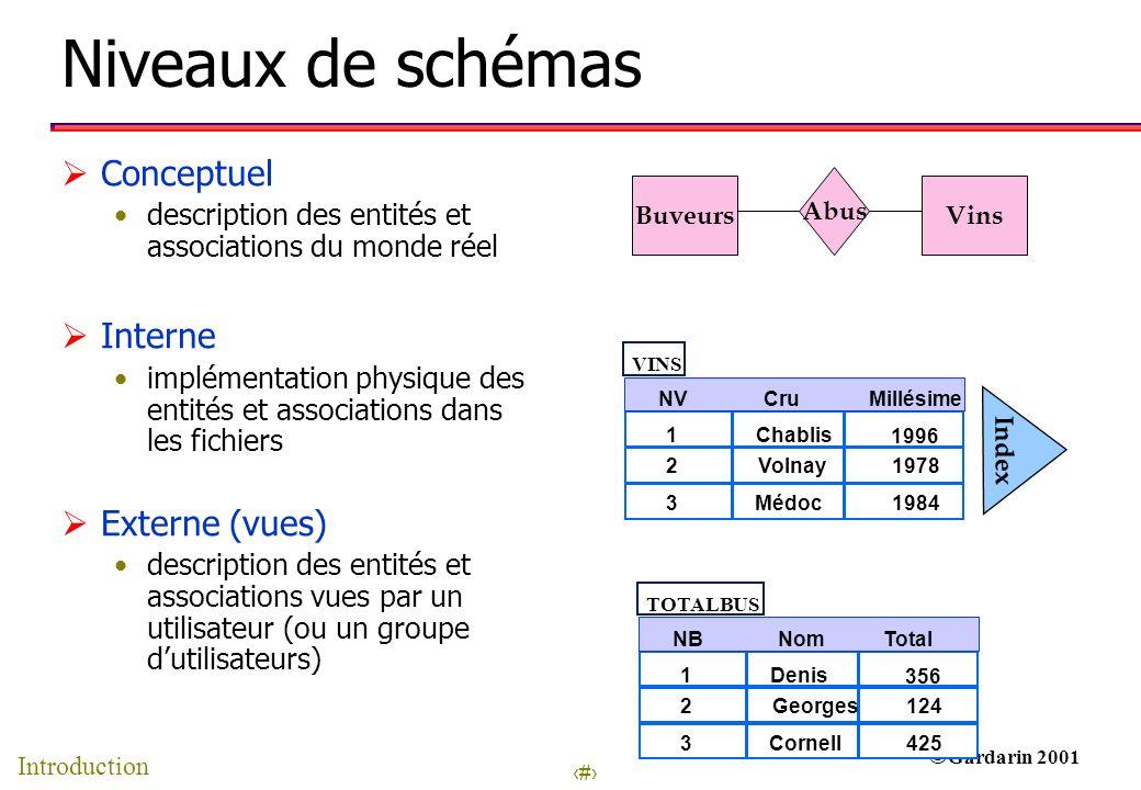 17 © Gardarin 2001 Les évolutions récentes Aujourdhui 3 leaders : Oracle, IBM, Microsoft Difficultés pour Sybase Informix racheté par IBM Développements vers le e-business Site Web dynamiques Commerce BtoC Commerce BtoB