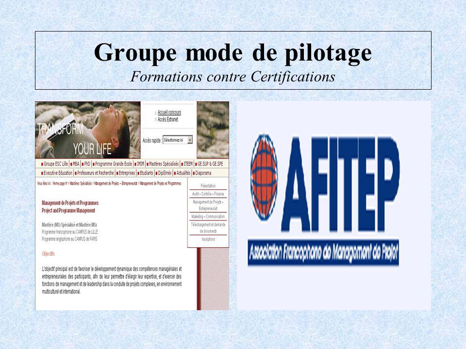 Groupe mode de pilotage Les modèles de référence en terme de pilotage de projet Mettez-vous en pratique des modèles de référence (interne ou externe) en terme de pilotage de projets ?