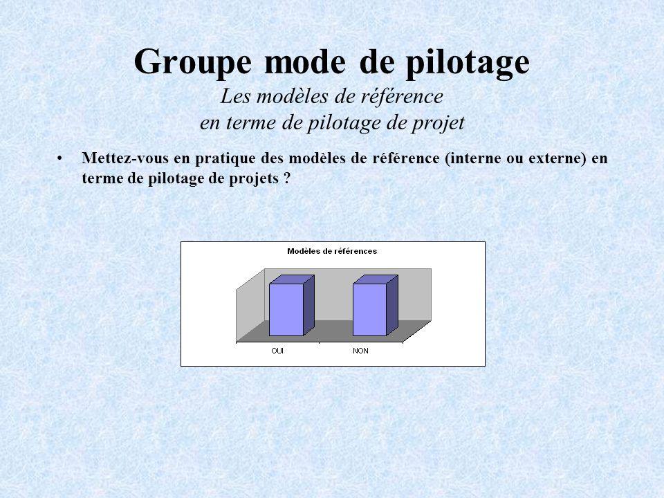 Groupe mode de pilotage Les modèles de référence en terme de pilotage de projet Mettez-vous en pratique des modèles de référence (interne ou externe)