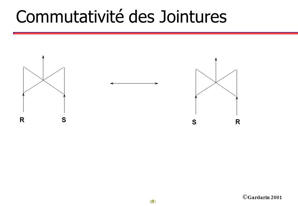 10 © Gardarin 2001 Commutativité des Jointures RS S R