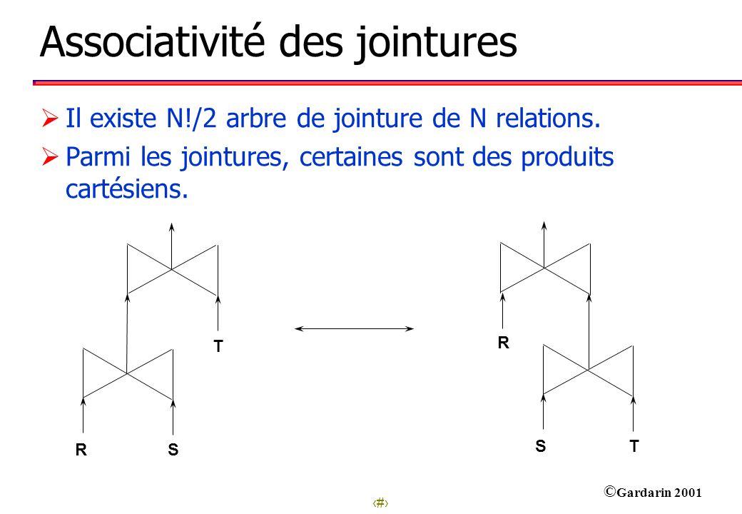 11 © Gardarin 2001 Associativité des jointures RS T ST R Il existe N!/2 arbre de jointure de N relations. Parmi les jointures, certaines sont des prod