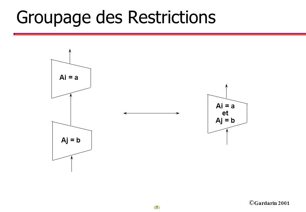 12 © Gardarin 2001 Groupage des Restrictions Ai = a Aj = b Ai = a et Aj = b