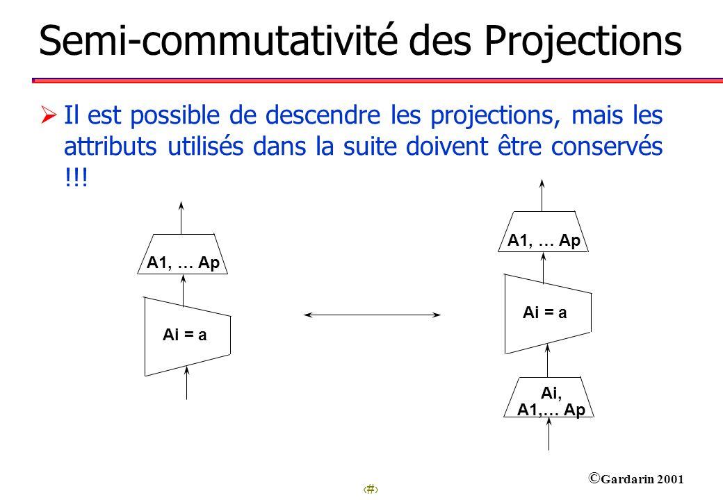 13 © Gardarin 2001 Semi-commutativité des Projections Ai = a A1, … Ap Ai = a A1, … Ap Ai, A1,… Ap Il est possible de descendre les projections, mais l