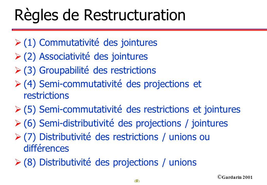 14 © Gardarin 2001 Règles de Restructuration (1) Commutativité des jointures (2) Associativité des jointures (3) Groupabilité des restrictions (4) Sem