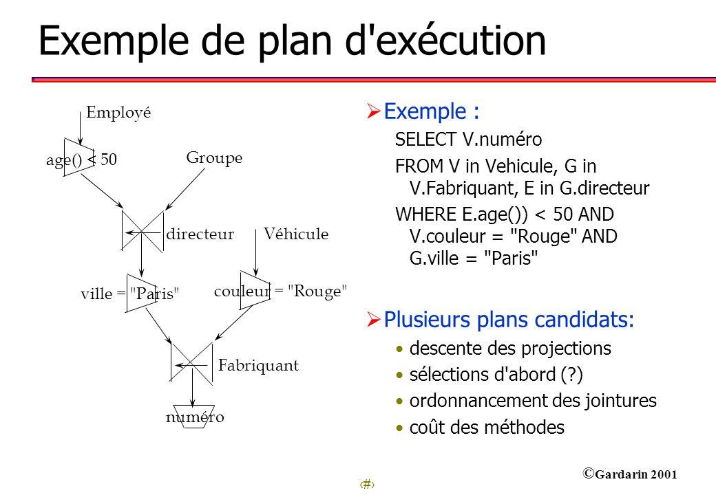 20 © Gardarin 2001 Exemple de plan d'exécution Employé age() < 50 Groupe directeur ville =