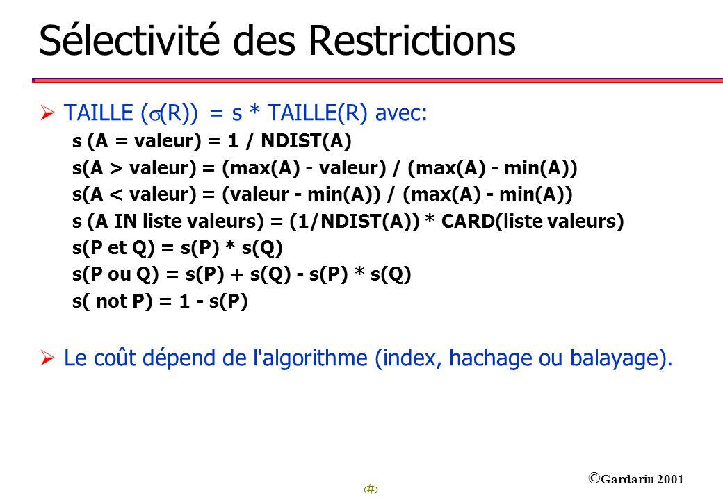 23 © Gardarin 2001 Sélectivité des Restrictions TAILLE ( (R)) = s * TAILLE(R) avec: s (A = valeur) = 1 / NDIST(A) s(A > valeur) = (max(A) - valeur) /