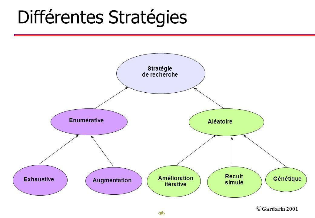 31 © Gardarin 2001 Différentes Stratégies Stratégie de recherche Aléatoire Enumérative Exhaustive Augmentation Génétique Amélioration itérative Recuit