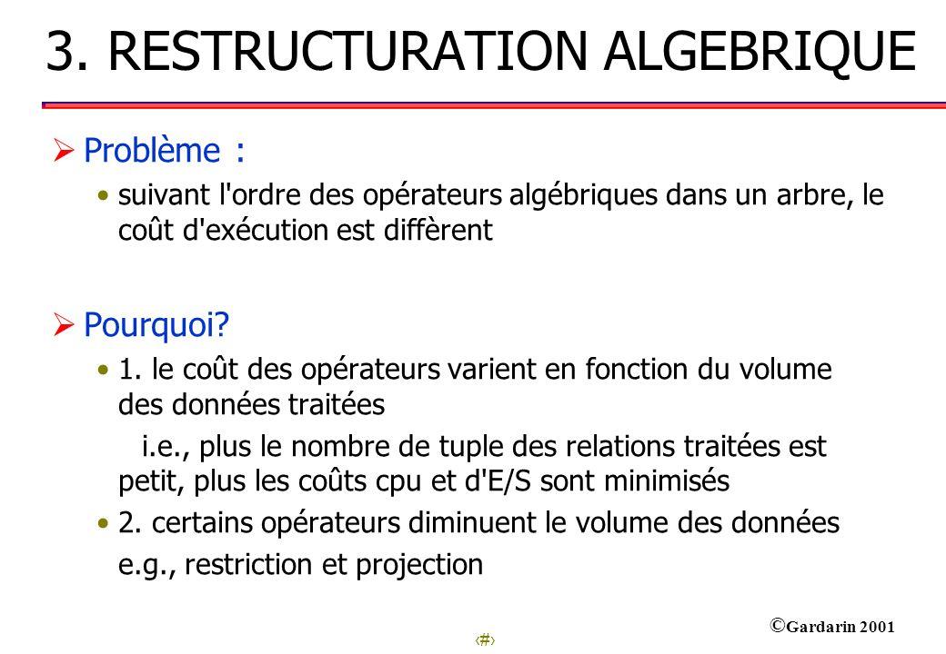 9 © Gardarin 2001 3. RESTRUCTURATION ALGEBRIQUE Problème : suivant l'ordre des opérateurs algébriques dans un arbre, le coût d'exécution est diffèrent