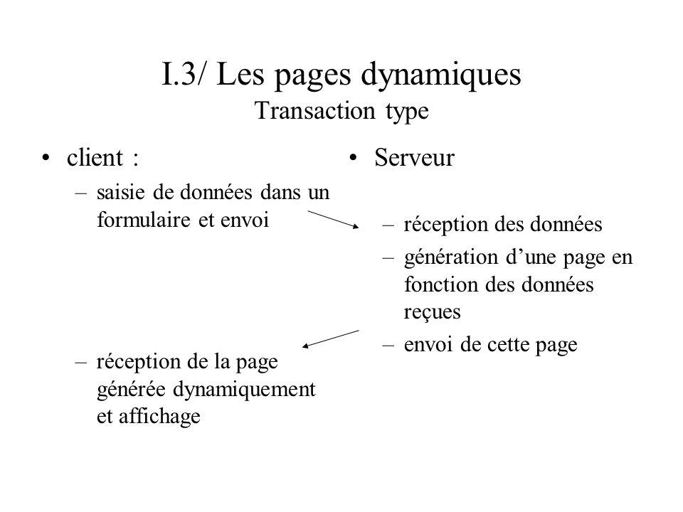 I.3/ Les pages dynamiques (suite) Génération de pages –effectuée sur le serveur –programme de génération souvent appelé CGI (Common Gateway Interface) –le programme interagit avec le serveur (E/S) et éventuellement dautres programmes et/ou un serveur de bases de données