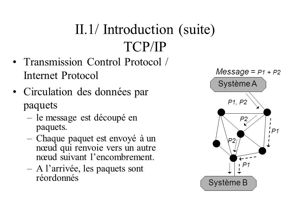 II.1/ Introduction (suite) TCP/IP Expéditeurs et Destinataires des paquets sont identifiées Numéro de machine : adresse IP –ex 190.10.20.30 Nom complet de machine : www.lemonde.fr –nom : www –nom de domaine : lemonde.fr