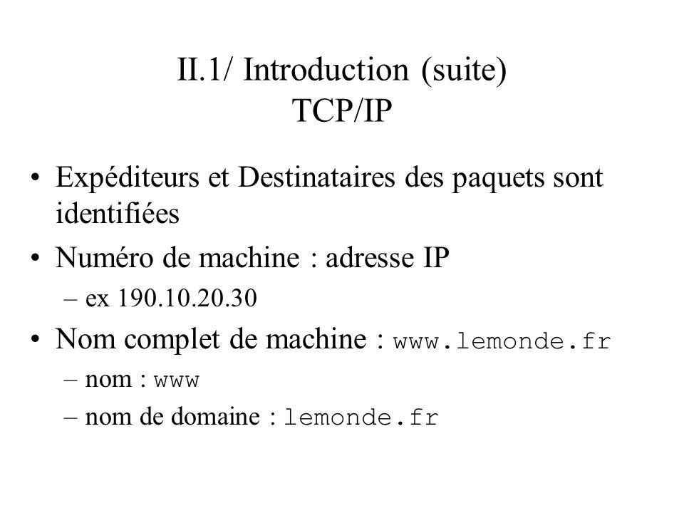 II.1/ Introduction (suite) TCP/IP Fonctionnement des serveurs DNS –Domain Name System –association entre le nom dune machine et son adresse IP –Un serveur de noms par domaine Quand le nom accédé nest pas dans le domaine, le serveur de nom local transfère la requête à un serveur de noms Internet