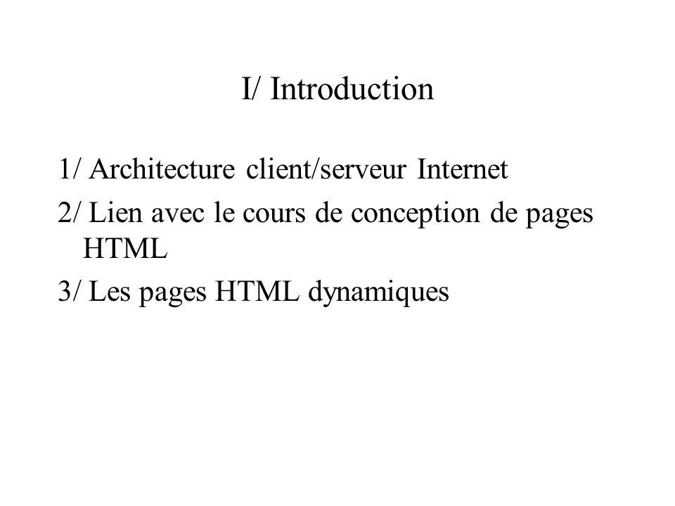 I.1/ Arch.client/serveur Internet Rôle du client .