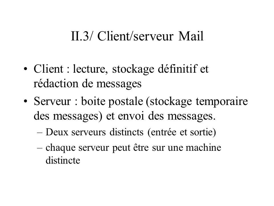 II.3/ Client/serveur Mail (suite) Client –rédaction du message adresse sujet corps –envoi du message au serveur de courrier sortant Serveur –Réception du message à envoyer –envoi du message selon le protocole SMTP (Simple Mail Transfer Protocol) à ladresse « adresse »