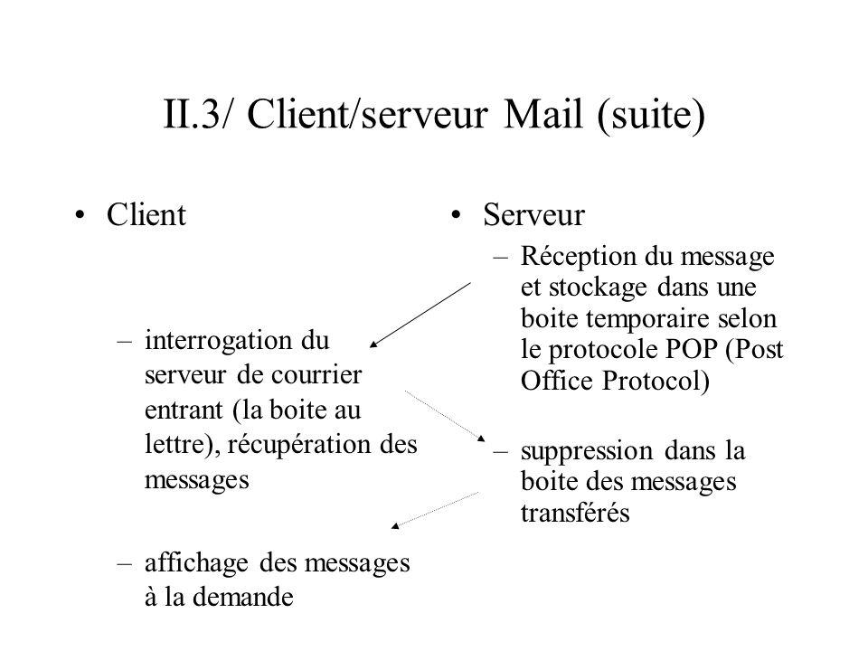 II.3/ Client/serveur Mail (suite) Circulation des messages : texte – documents attachés : encodés (binaire --> texte) –client encode et décode expéditeur et destinataire doivent respecter la même convention dencodage –conventions usuelles : Mime, Uuencode, Base64