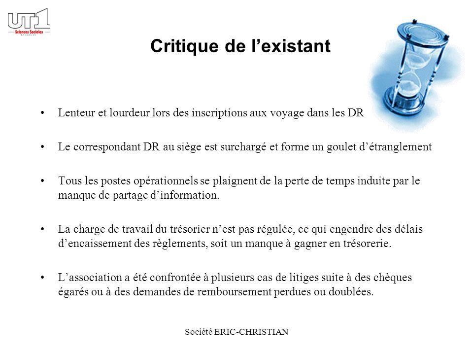 Société ERIC-CHRISTIAN Désirs utilisateurs Fluidifier le traitement des inscriptions Implanter un site Web et proposer linscription aux voyages en ligne.