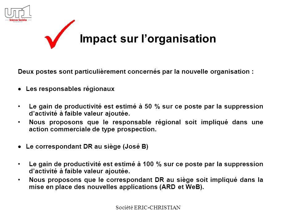 Société ERIC-CHRISTIAN Impact sur lorganisation Deux postes sont particulièrement concernés par la nouvelle organisation : Les responsables régionaux Le gain de productivité est estimé à 50 % sur ce poste par la suppression dactivité à faible valeur ajoutée.